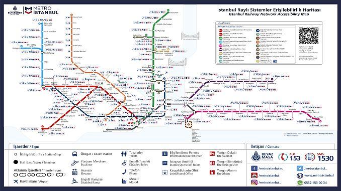 Istanbul U Bahn Zugangskarte Rayhaber