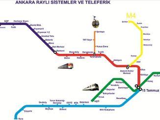 Ankara Metro Hatları Durakları