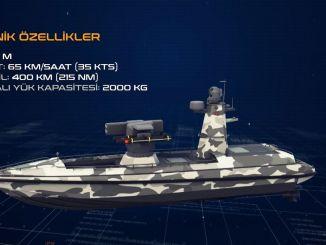 Το πρώτο μη επανδρωμένο οπλισμένο σκάφος της Τουρκίας σε νέο Guardian of the Blue Homeland ULAQ